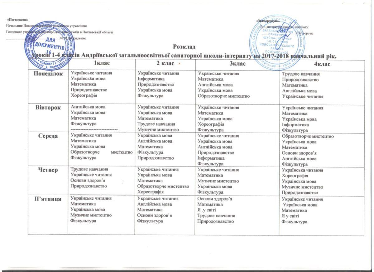 Розклад уроків 5-10 класів Андріївсської загальноосвітньої санаторної школи-